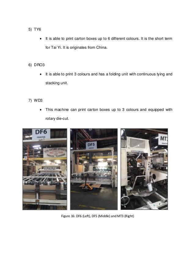 Industrial Training Report: Box Printing Industries
