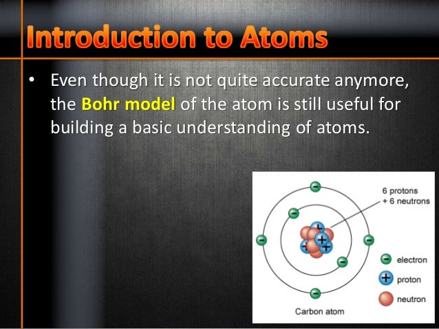 what subatomic particle determines the identity of an element