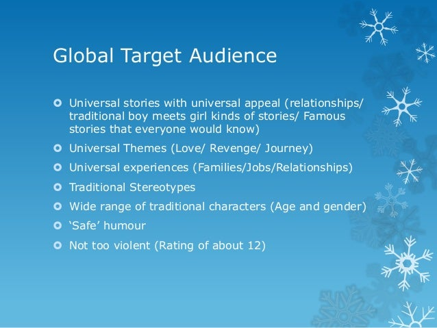 Intro to Audience - Global, National, Local