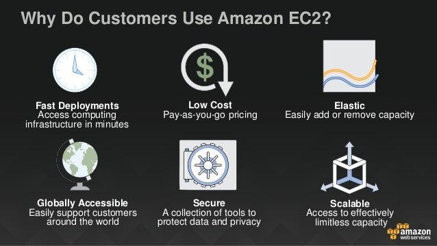 Intro to AWS: Amazon EC2 and Compute Services