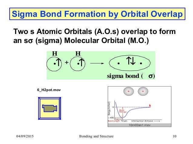 chemical bonding and molecular orbitals. Black Bedroom Furniture Sets. Home Design Ideas