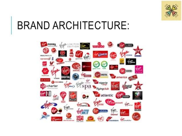 BRAND ARCHITECTURE: