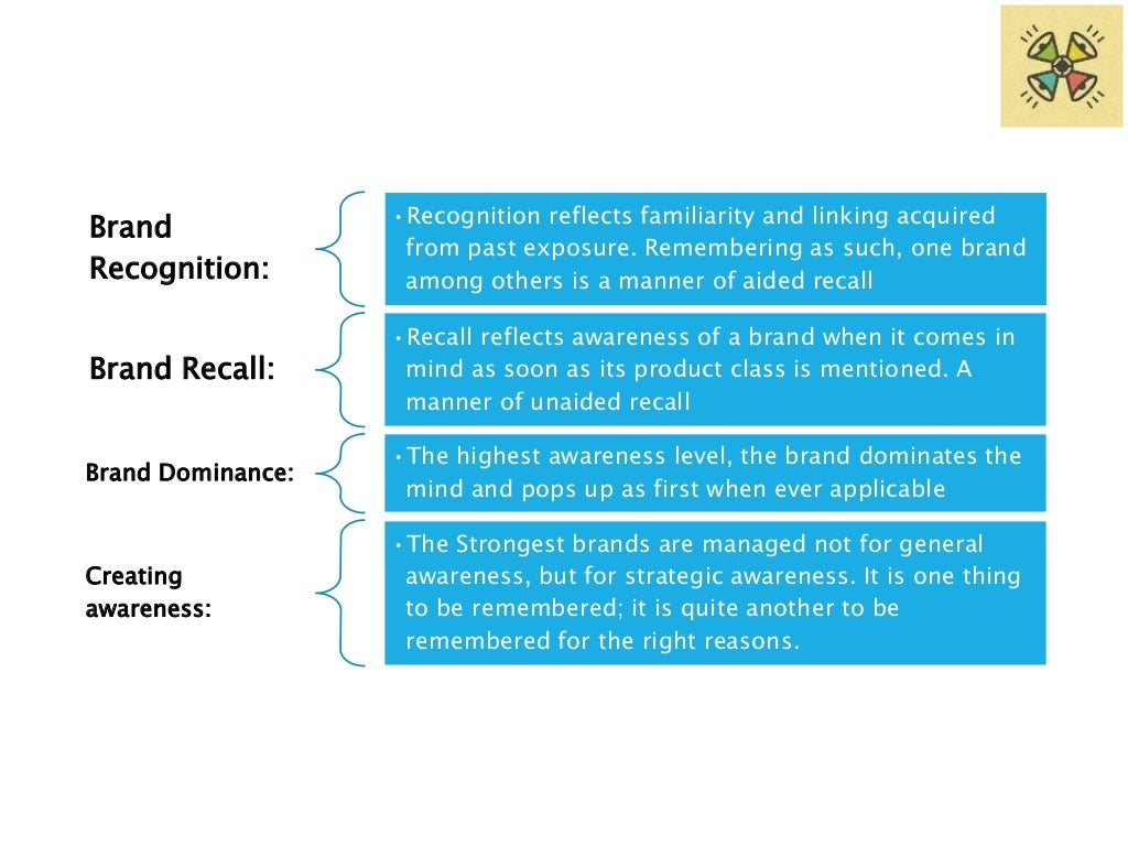 level of awareness of first year Resource paper, levels of learning, can be downloaded from awareness level i provides a broad overview of the level ii includes two stages the first.