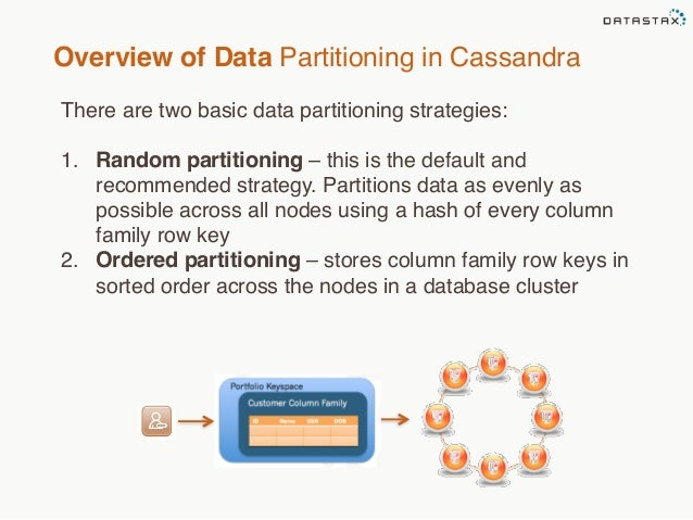 Overview of Data Partitioning in Cassandra  There are two basic data partitioning strategies:  1. Random partitioning – th...