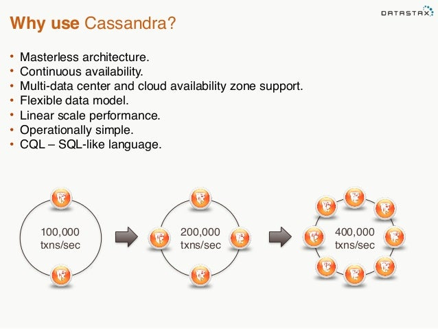 Why use Cassandra?  100,000  txns/sec  200,000  txns/sec  400,000  txns/sec  • Masterless architecture.  • Continuous avai...
