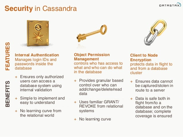 Security in Cassandra  BENEFITS FEATURES  Internal Authentication  Manages login IDs and  passwords inside the  database  ...