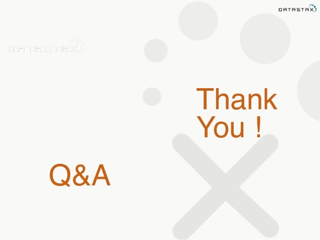 Q&A  Thank  You !