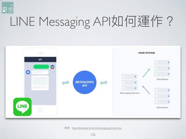 LINE Messaging API如何運作? 126 來來源:https://developers.line.me/messaging-api/overview