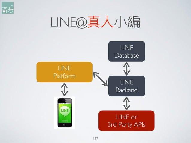 LINE@真⼈人⼩小編 LINE Platform LINE Backend LINE Database LINE or 3rd Party APIs 127