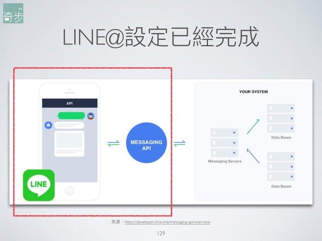 LINE@設定已經完成 129 來來源:https://developers.line.me/messaging-api/overview