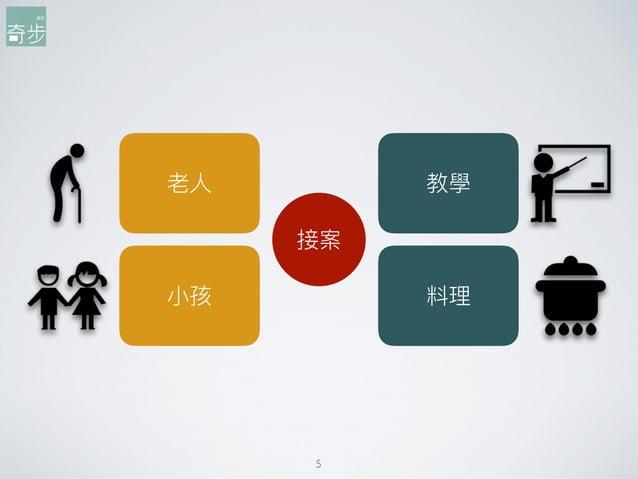 5 老⼈人 ⼩小孩 教學 料理理 接案