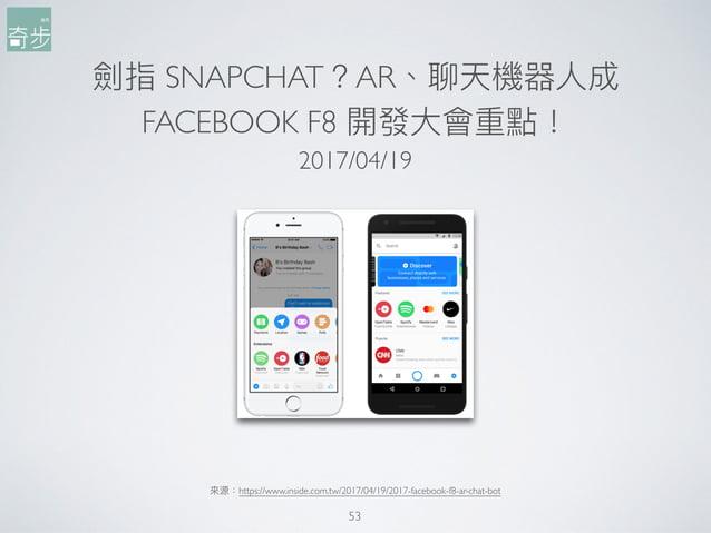 劍指 SNAPCHAT?AR、聊天機器⼈人成 FACEBOOK F8 開發⼤大會重點! 53 來來源:https://www.inside.com.tw/2017/04/19/2017-facebook-f8-ar-chat-bot 2017/...