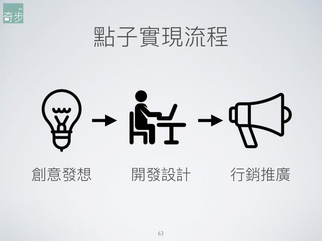 點⼦子實現流程 63 創意發想 開發設計 ⾏行行銷推廣