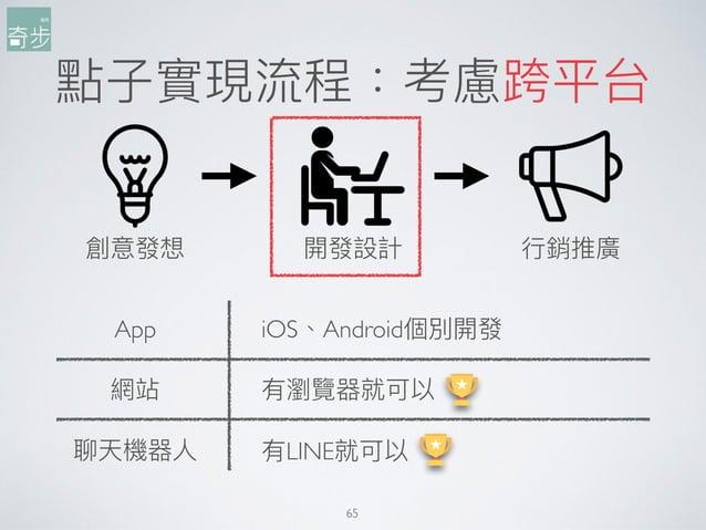 點⼦子實現流程:考慮跨平台 65 創意發想 開發設計 ⾏行行銷推廣 App 網站 聊天機器⼈人 iOS、Android個別開發 有瀏覽器就可以 有LINE就可以