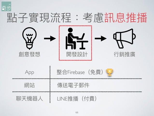 點⼦子實現流程:考慮訊息推播 66 創意發想 開發設計 ⾏行行銷推廣 App 網站 聊天機器⼈人 傳送電⼦子郵件 LINE推播(付費) 整合Firebase(免費)