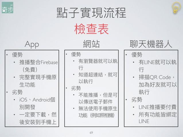 點⼦子實現流程 檢查表 • 優勢 • 推播整合Firebase (免費) • 完整實現⼿手機原 ⽣生功能 • 劣勢 • iOS、Android個 別開發 • ⼀一定要下載,然 後安裝到⼿手機上 69 App 網站 • 優勢 • 有瀏覽器就可以執...