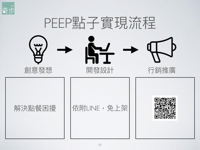 PEEP點⼦子實現流程 77 創意發想 開發設計 ⾏行行銷推廣 解決點餐困擾 依附LINE,免上架