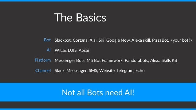Introduction to Chat Bots