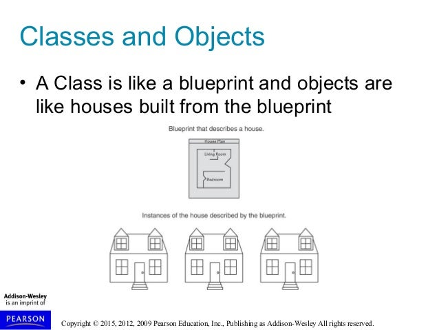 Introduction to classes and objects malvernweather Images
