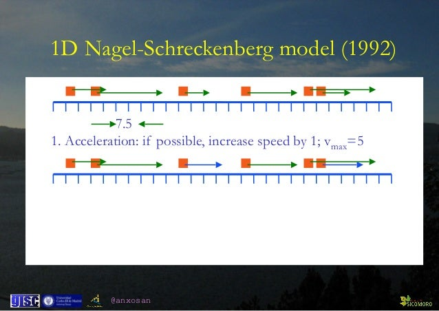 @anxosan 1. Acceleration: if possible, increase speed by 1; vmax=5 7.5 2. Braking: slow down to the fastest possible speed...