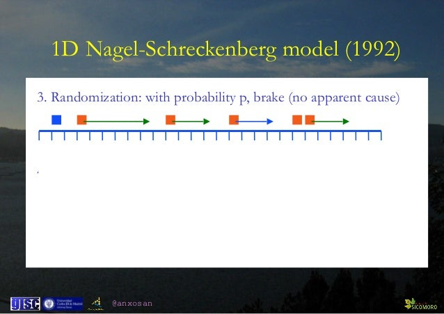 @anxosan 3. Randomization: with probability p, brake (no apparent cause) 4. Motion Parallel updating (important) 1D Nagel-...