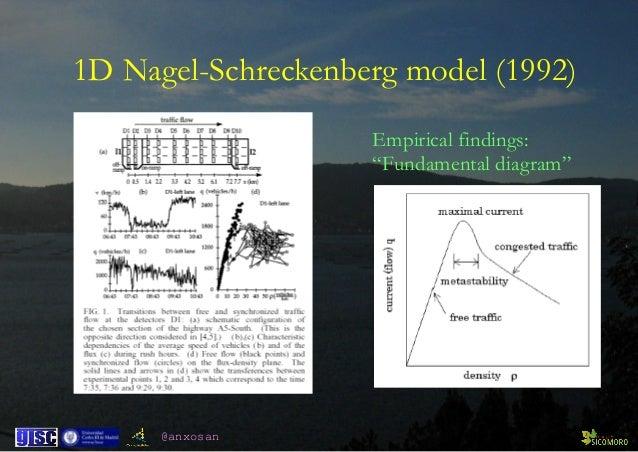 """@anxosan Empirical findings: """"Fundamental diagram"""" 1D Nagel-Schreckenberg model (1992)"""