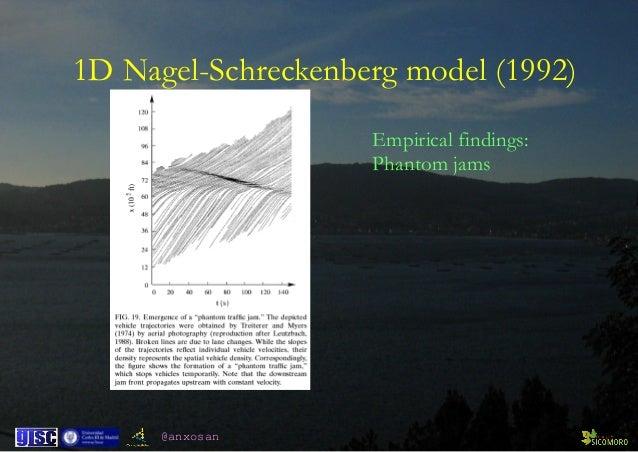 @anxosan 1D Nagel-Schreckenberg model (1992) Empirical findings: Phantom jams
