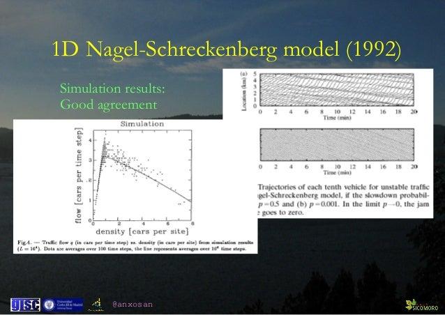 @anxosan 1D Nagel-Schreckenberg model (1992) Simulation results: Good agreement