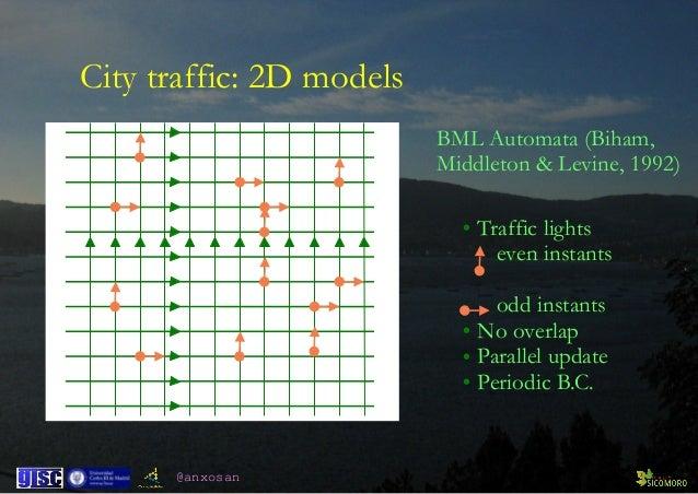 @anxosan BML Automata (Biham, Middleton & Levine, 1992) • Traffic lights even instants odd instants • No overlap • Paralle...
