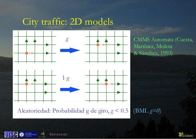 @anxosan Aleatoriedad: Probabilidad g de giro, g < 0.5 (BML g=0) g 1-g City traffic: 2D models CMMS Automata (Cuesta, Mart...