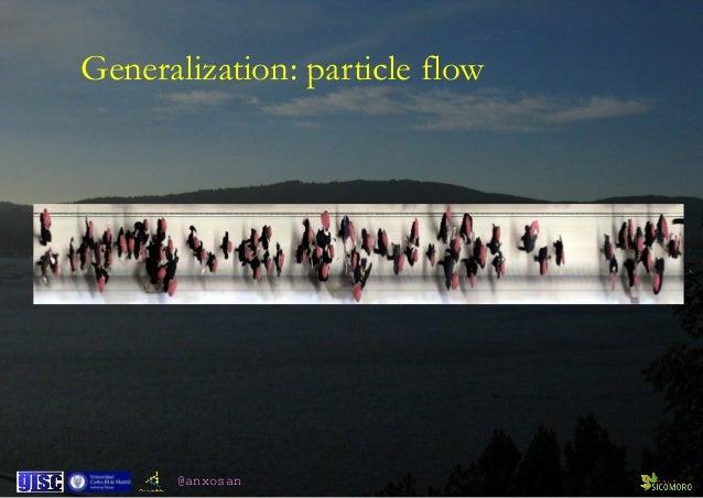 @anxosan Generalization: particle flow