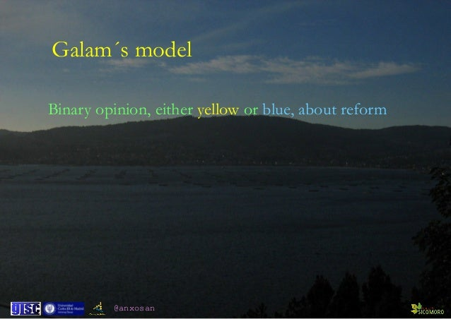 @anxosan Binary opinion, either yellow or blue, about reform Galam´s model
