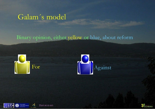 @anxosan Binary opinion, either yellow or blue, about reform For Against Galam´s model