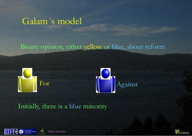 @anxosan Binary opinion, either yellow or blue, about reform For Against Initially, there is a blue minority Galam´s model