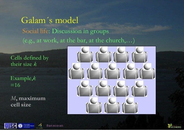 @anxosan Social life: Discussion in groups (e.g., at work, at the bar, at the church,…) Example,k =16 M, maximum cell size...