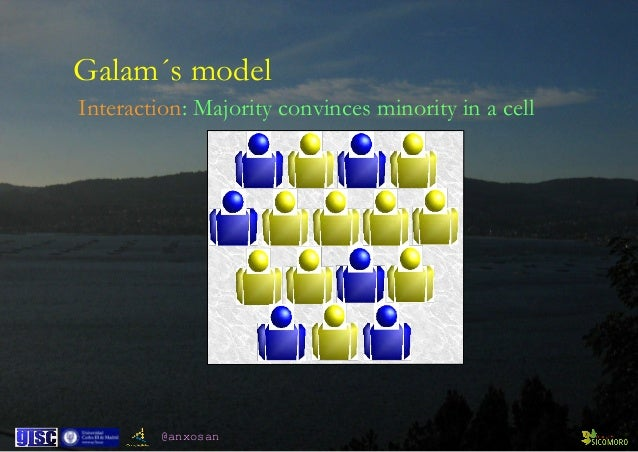 @anxosan Galam´s model Interaction: Majority convinces minority in a cell