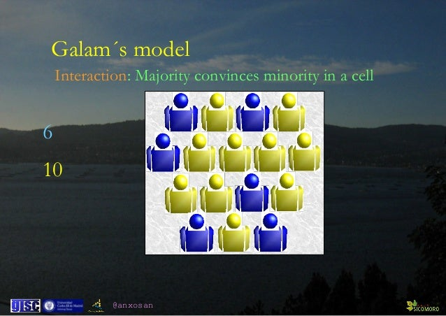 @anxosan 6 10 Galam´s model Interaction: Majority convinces minority in a cell