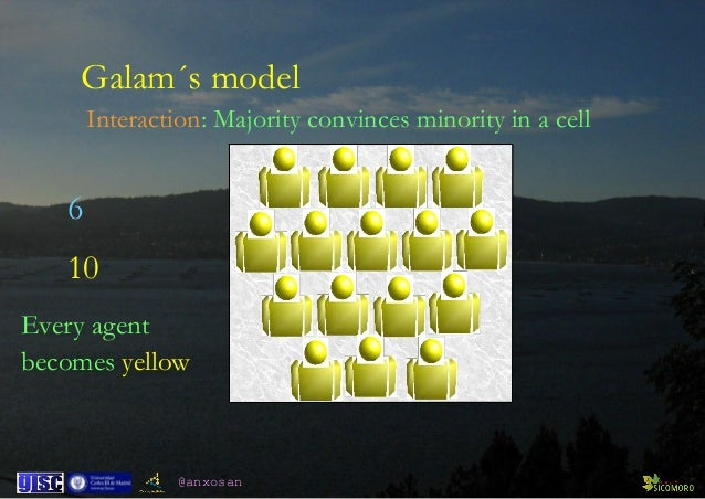 @anxosan Every agent becomes yellow 6 10 Galam´s model Interaction: Majority convinces minority in a cell