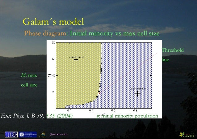 @anxosan Phase diagram: Initial minority vs max cell size p: initial minority population Threshold line Eur. Phys. J. B 39...