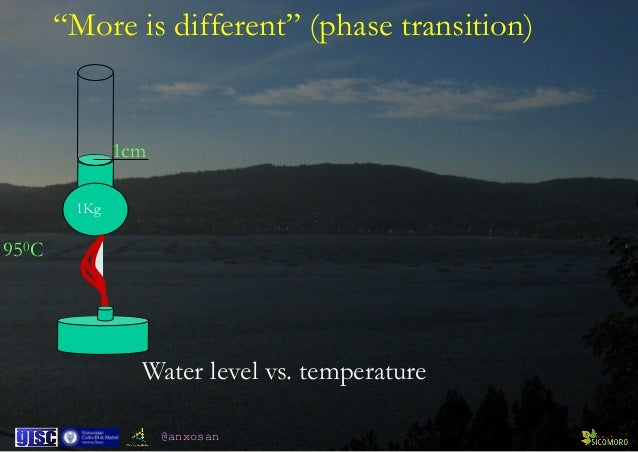 """@anxosan 950C 1Kg 1cm Water level vs. temperature """"More is different"""" (phase transition)"""