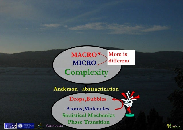 @anxosan Statistical Mechanics  Phase Transition Atoms,Molecules Drops,Bubbles Complexity MICRO MACRO More is different A...