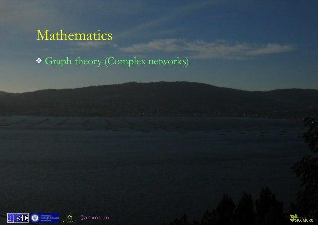 @anxosan Mathematics ❖ Graph theory (Complex networks)