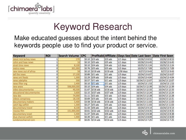 Keyword Research Make educated guesses about the intent behind the keywords people use to find your product or service.