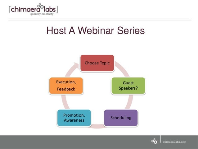 20 Choose Topic Guest Speakers? Scheduling Promotion, Awareness Execution, Feedback Host A Webinar Series