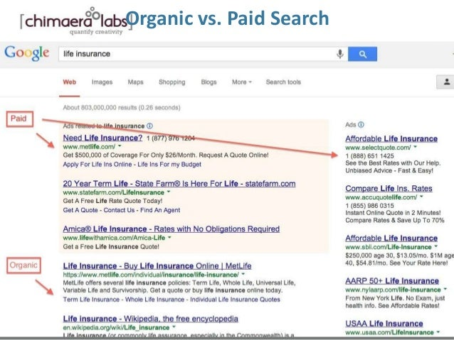 Click-Through Rates Why such a substantial CTR drop off? • Refined search rather than scrolling • Searchers are satisfiers...