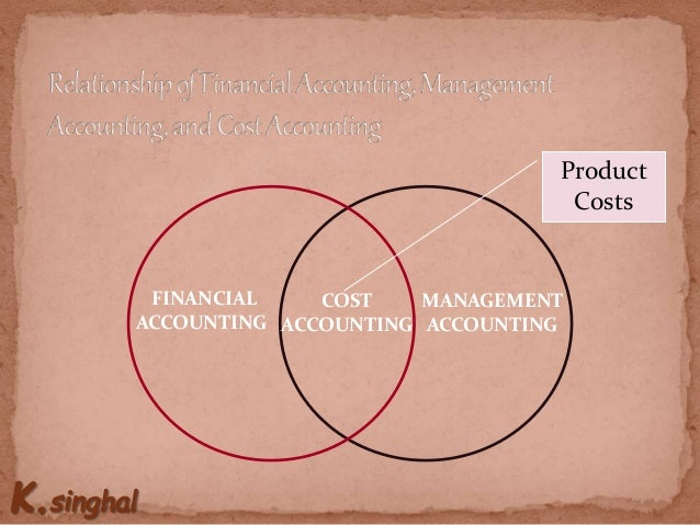 intro to management accounting Introduction to management accounting module description summary: think of an iphone how much do you think that it cost apple to make think of recent business news stories, with factory and store closures.
