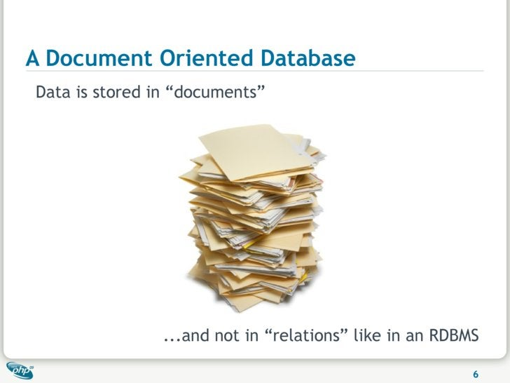 """A Document Oriented Database Data is stored in """"documents""""                     ...and not in """"relations"""" like in an RDBMS ..."""