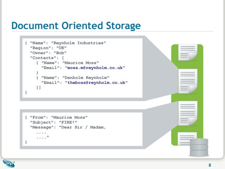 """Document Oriented Storage   { """"Name"""": """"Reynholm Industries""""     """"Region"""": """"UK""""     """"Owner"""": """"Bob""""     """"Contacts"""": [       ..."""