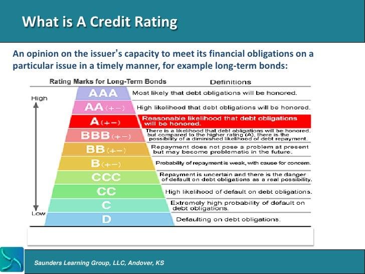 Intro to Credit Rating Agencies