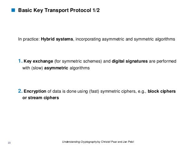 Introduction to Cryptography Parts II and III
